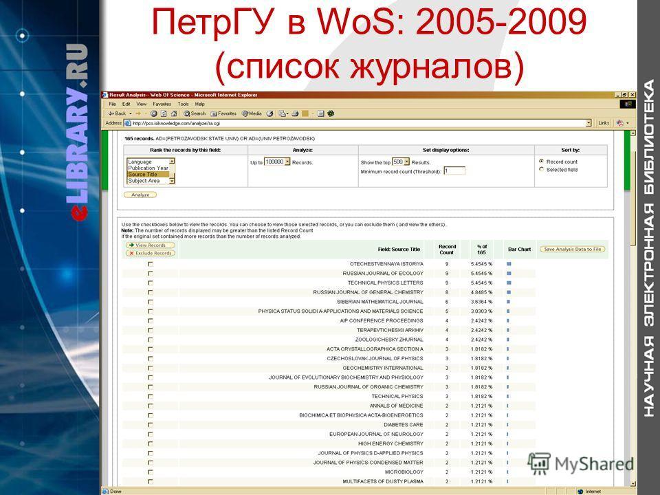 ПетрГУ в WoS: 2005-2009 (список журналов)