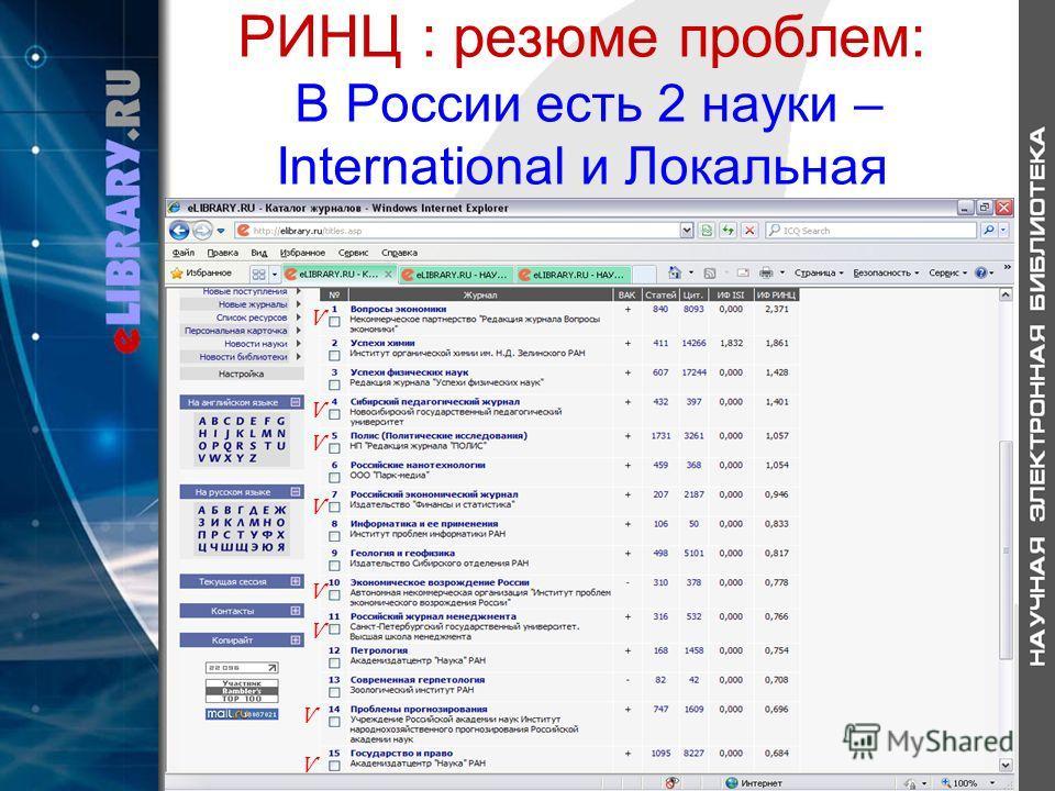 РИНЦ : резюме проблем: В России есть 2 науки – International и Локальная Ѵ Ѵ Ѵ Ѵ Ѵ Ѵ Ѵ Ѵ