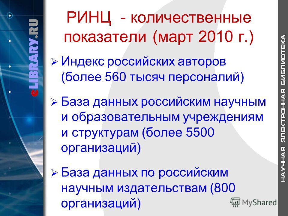 РИНЦ - количественные показатели (март 2010 г.) Индекс российских авторов (более 560 тысяч персоналий) База данных российским научным и образовательным учреждениям и структурам (более 5500 организаций) База данных по российским научным издательствам