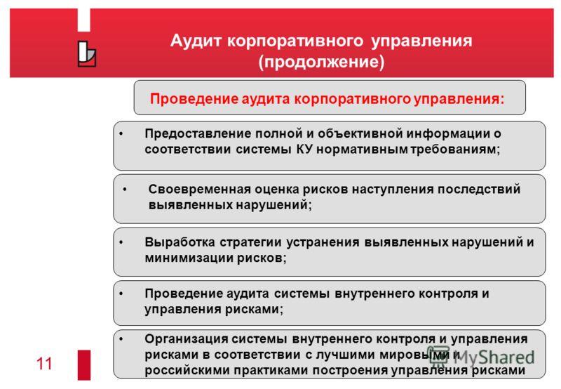 11 Предоставление полной и объективной информации о соответствии системы КУ нормативным требованиям; Выработка стратегии устранения выявленных нарушений и минимизации рисков; Своевременная оценка рисков наступления последствий выявленных нарушений; О