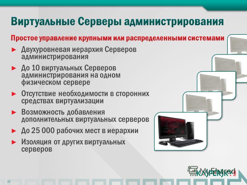 Двухуровневая иерархия Серверов администрирования До 10 виртуальных Серверов администрирования на одном физическом сервере Отсутствие необходимости в сторонних средствах виртуализации Возможность добавления дополнительных виртуальных серверов До 25 0