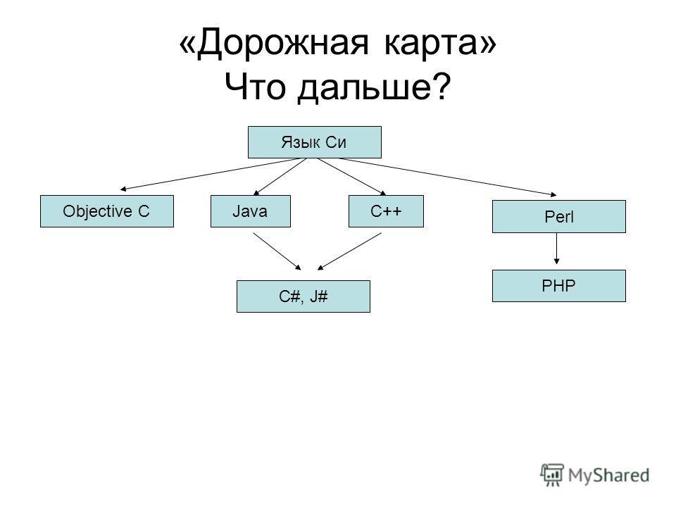 «Дорожная карта» Что дальше? Язык Си С++JavaObjective C Perl PHP C#, J#