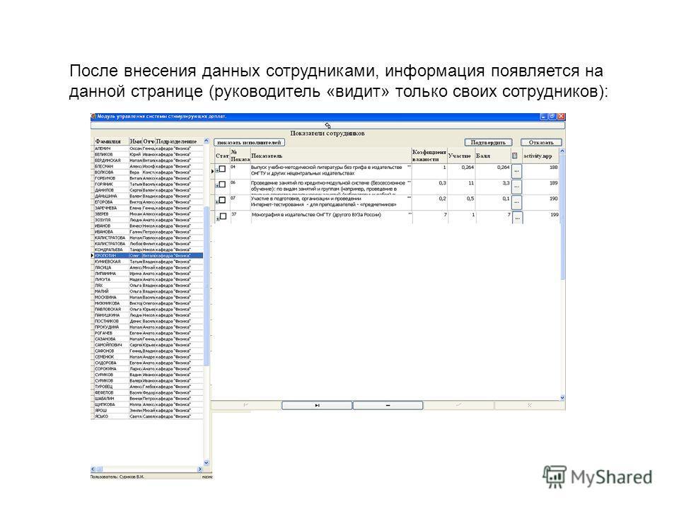 После внесения данных сотрудниками, информация появляется на данной странице (руководитель «видит» только своих сотрудников):