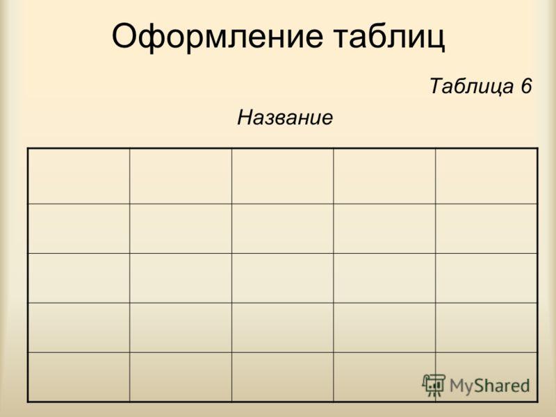 Оформление таблиц Таблица 6 Название
