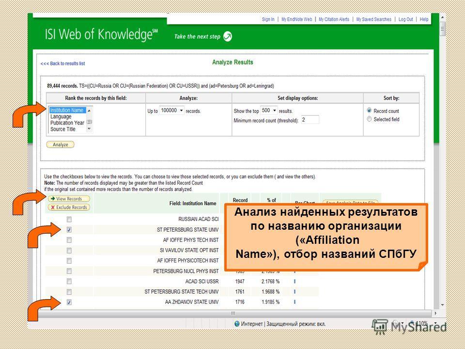 Анализ найденных результатов по названию организации («Affiliation Name»), отбор названий СПбГУ