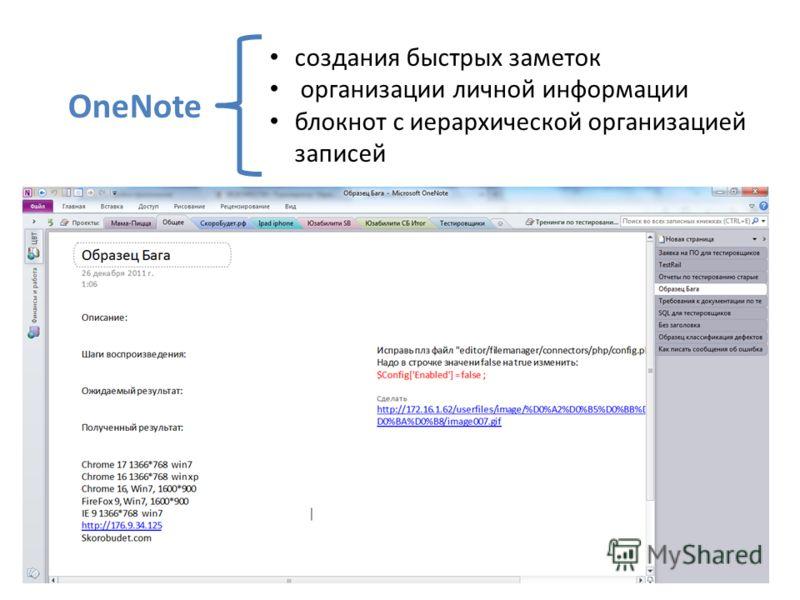 OneNote создания быстрых заметок организации личной информации блокнот с иерархической организацией записей