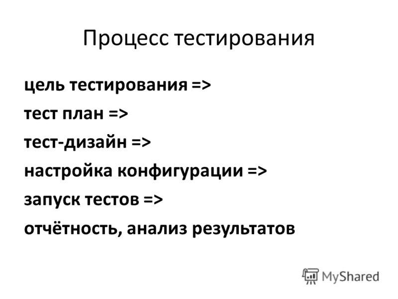 Процесс тестирования цель тестирования => тест план => тест-дизайн => настройка конфигурации => запуск тестов => отчётность, анализ результатов