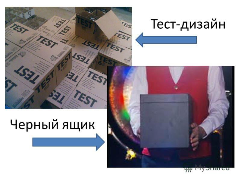 Тест-дизайн Черный ящик
