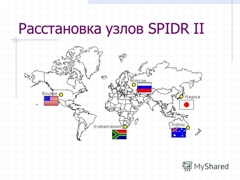 Расстановка узлов SPIDR II