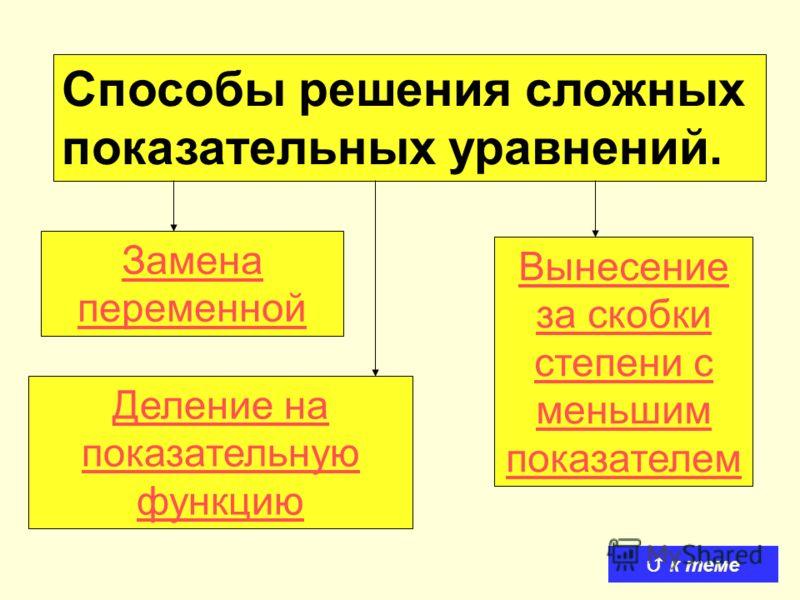 Способы решения сложных показательных уравнений. Вынесение за скобки степени с меньшим показателем Замена переменной Деление на показательную функцию к теме