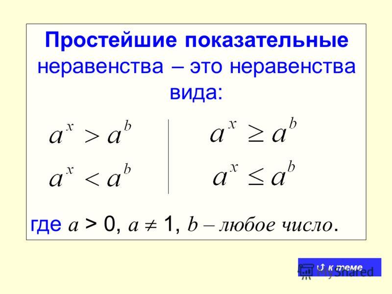 Простейшие показательные неравенства – это неравенства вида: где a > 0, a 1, b – любое число. к теме