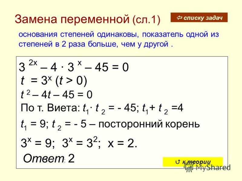 Замена переменной (сл.1) основания степеней одинаковы, показатель одной из степеней в 2 раза больше, чем у другой. 3 2x – 4 · 3 х – 45 = 0 t = 3 x (t > 0) t 2 – 4t – 45 = 0 По т. Виета: t 1 · t 2 = - 45; t 1 + t 2 =4 t 1 = 9; t 2 = - 5 – посторонний
