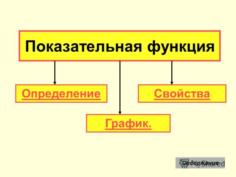 Показательная функция График. ОпределениеСвойства Содержание