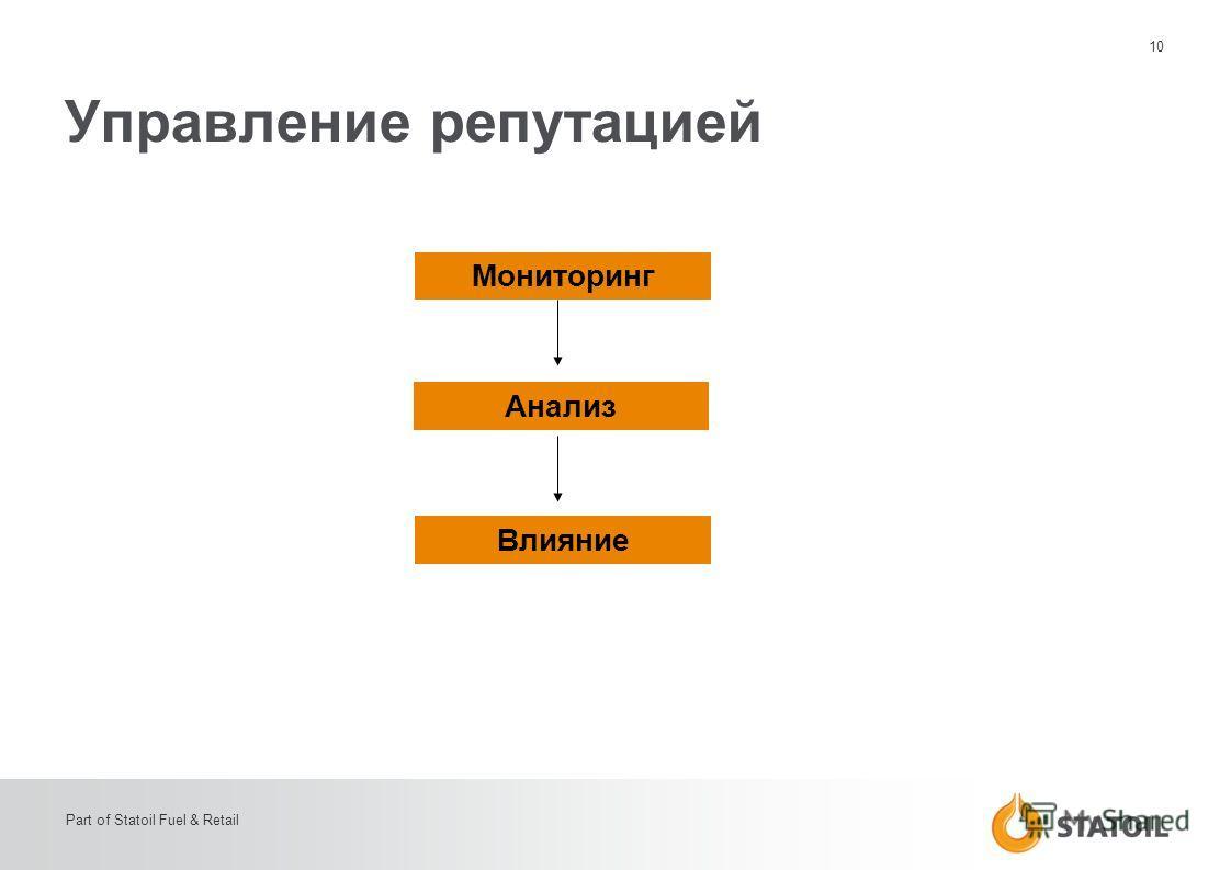 10 Part of Statoil Fuel & Retail Управление репутацией Анализ Мониторинг Влияние