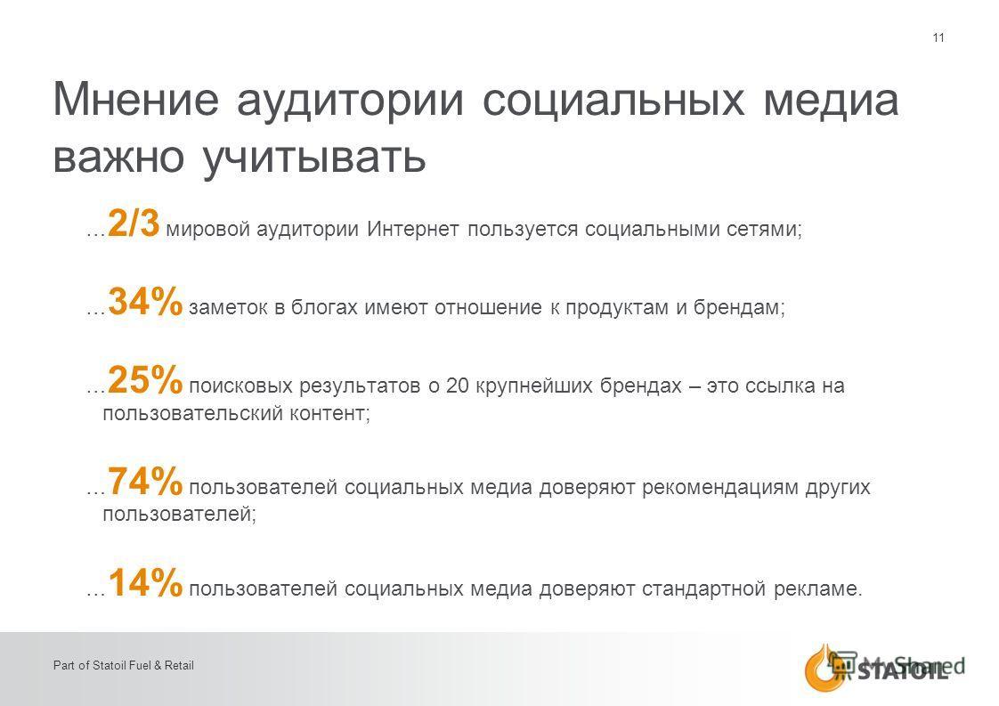 11 Part of Statoil Fuel & Retail Мнение аудитории социальных медиа важно учитывать … 2/3 мировой аудитории Интернет пользуется социальными сетями; … 34% заметок в блогах имеют отношение к продуктам и брендам; … 25% поисковых результатов о 20 крупнейш
