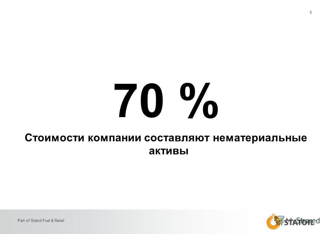 5 70 % Стоимости компании составляют нематериальные активы