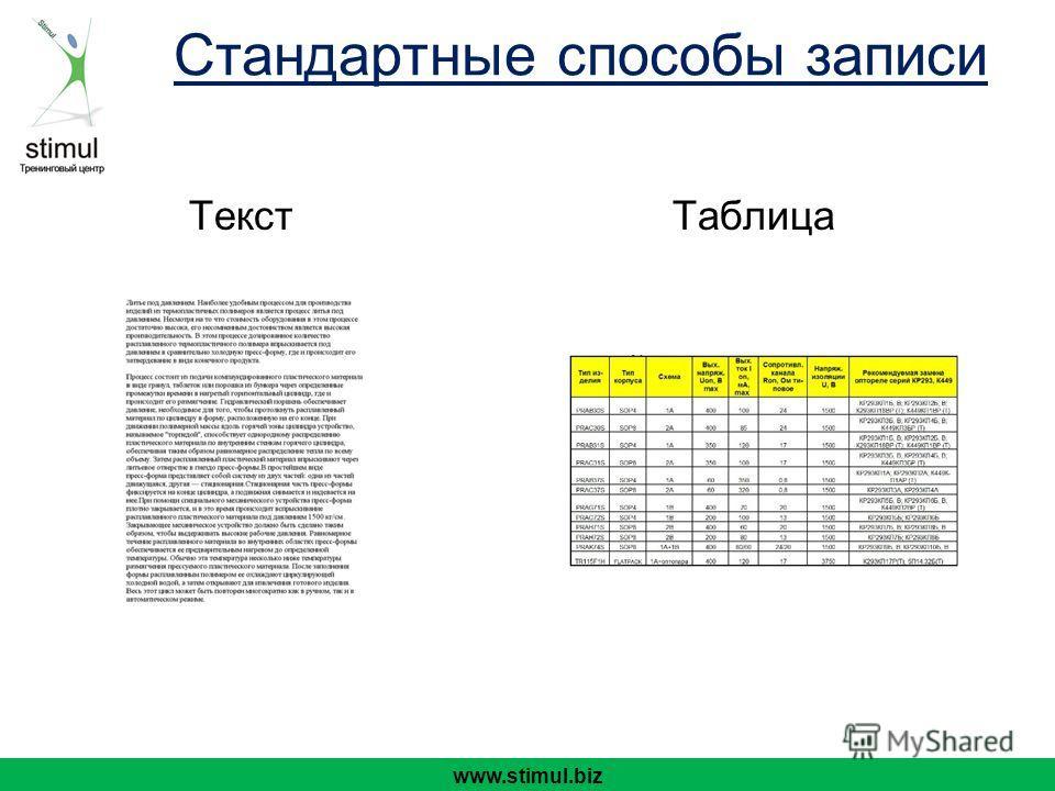Стандартные способы записи Текст Таблица www.stimul.biz