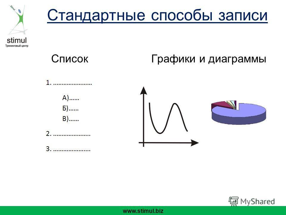 Стандартные способы записи Список Графики и диаграммы www.stimul.biz