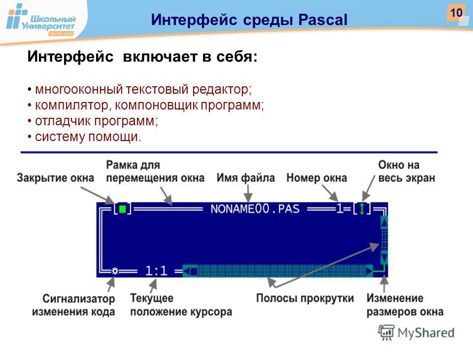 Интерфейс включает в себя: многооконный текстовый редактор; компилятор, компоновщик программ; отладчик программ; систему помощи. Интерфейс среды Pascal 10