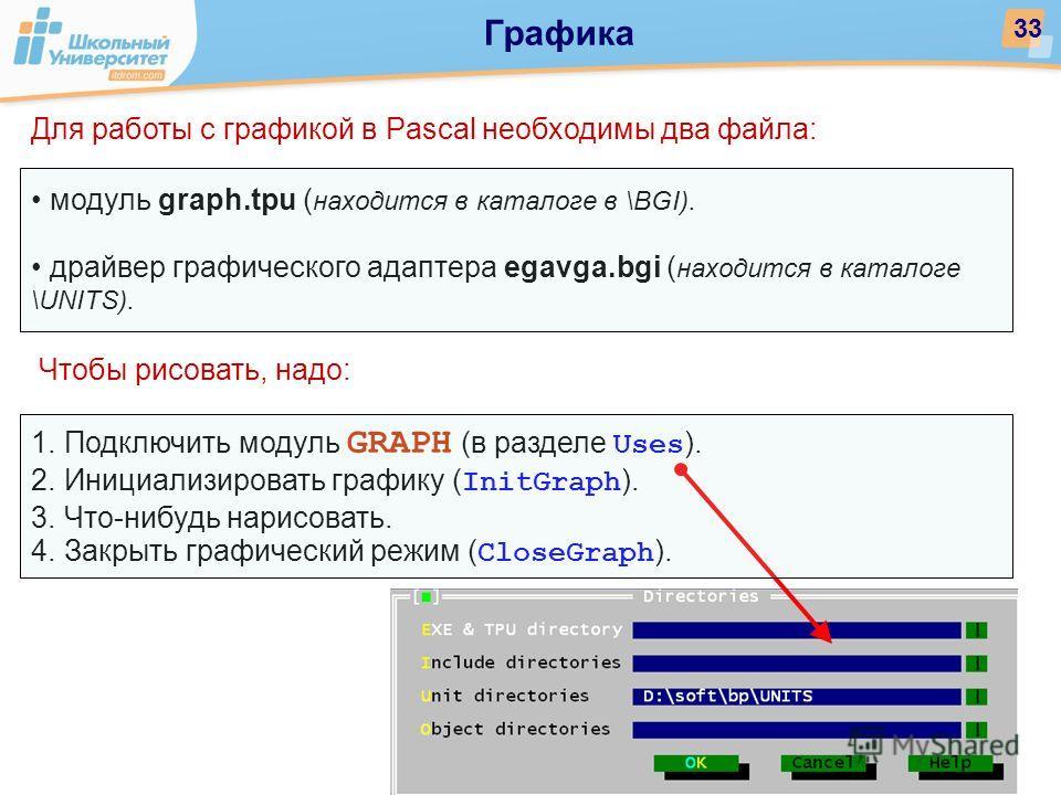 Для работы с графикой в Pascal необходимы два файла: модуль graph.tpu ( находится в каталоге в \BGI). драйвер графического адаптера egavga.bgi ( находится в каталоге \UNITS). Чтобы рисовать, надо: 1. Подключить модуль GRAPH (в разделе Uses ). 2. Иниц
