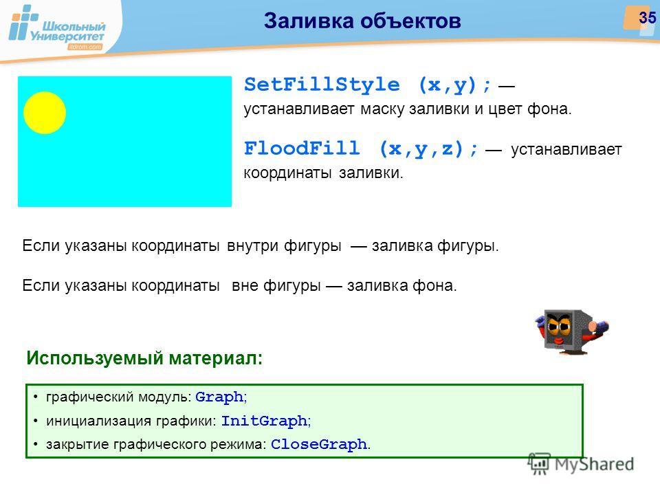 Заливка объектов 35 SetFillStyle (x,y); устанавливает маску заливки и цвет фона. FloodFill (x,y,z); устанавливает координаты заливки. графический модуль: Graph ; инициализация графики: InitGraph ; закрытие графического режима: CloseGraph. Используемы