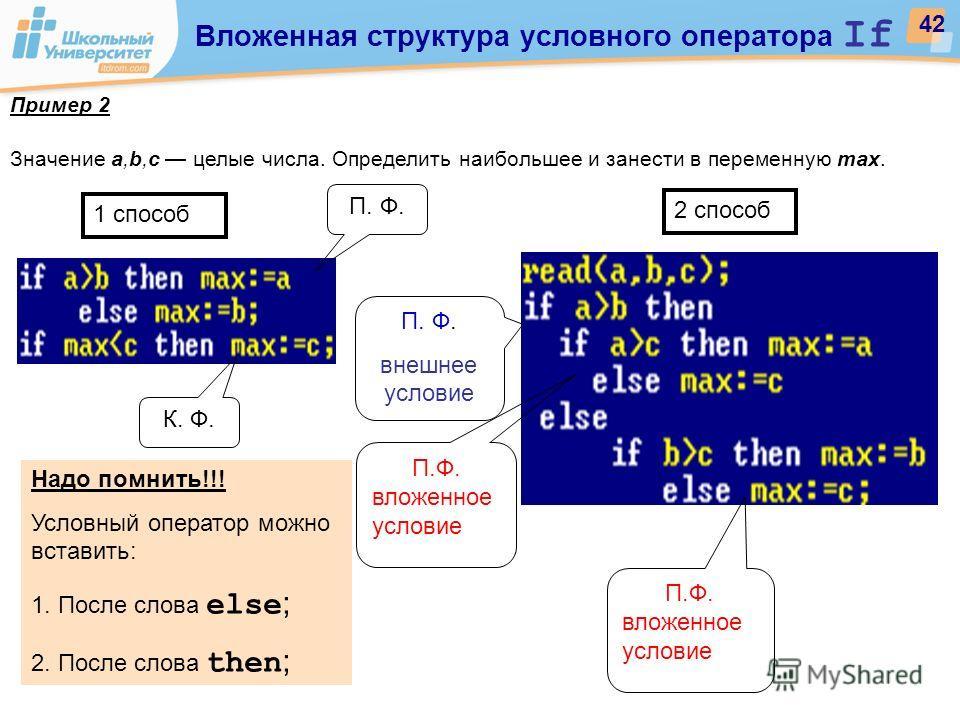 1 способ 2 способ Надо помнить!!! Условный оператор можно вставить: 1. После слова else ; 2. После слова then ; Пример 2 Значение а,b,c целые числа. Определить наибольшее и занести в переменную max. П. Ф. 42 Вложенная структура условного оператора If