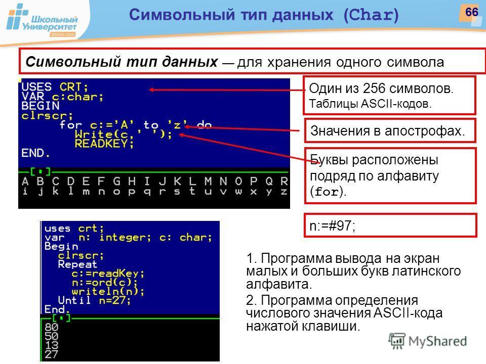 Символьный тип данных для хранения одного символа Один из 256 символов. Таблицы ASCII-кодов. Значения в апострофах. Буквы расположены подряд по алфавиту ( for ). 1. Программа вывода на экран малых и больших букв латинского алфавита. 2. Программа опре