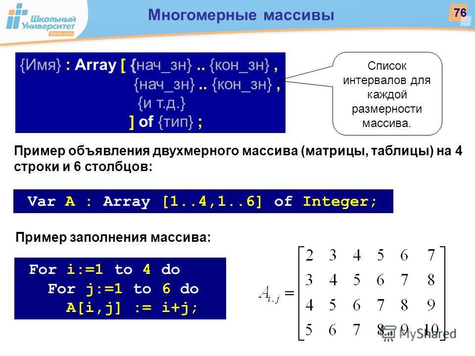 {Имя} : Array [ {нач_зн}.. {кон_зн}, {нач_зн}.. {кон_зн}, {и т.д.} ] of {тип} ; Пример объявления двухмерного массива (матрицы, таблицы) на 4 строки и 6 столбцов: Var A : Array [1..4,1..6] of Integer; Пример заполнения массива: For i:=1 to 4 do For j