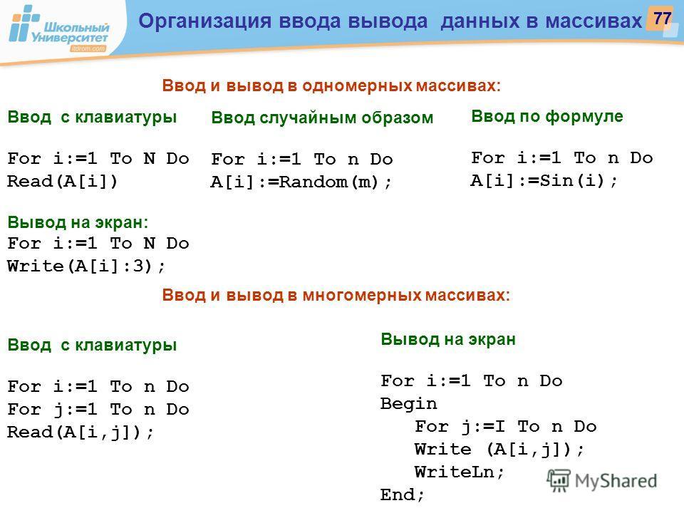 Ввод с клавиатуры For i:=1 To N Do Read(A[i]) Ввод случайным образом For i:=1 To n Do A[i]:=Random(m); Ввод и вывод в одномерных массивах: Ввод по формуле For i:=1 To n Do A[i]:=Sin(i); Вывод на экран: For i:=1 To N Do Write(A[i]:3); Ввод и вывод в м