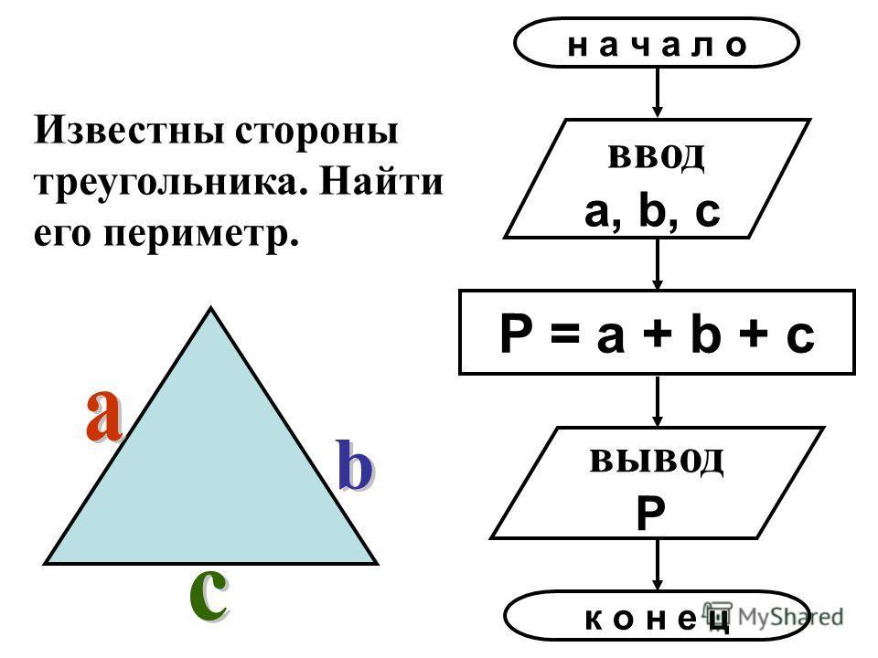 2. Графический ( изображения из графических символов ). н а ч а л о выполняемое действие проверка условия к о н е ц ввод - вывод счетчик кол-ва повторов