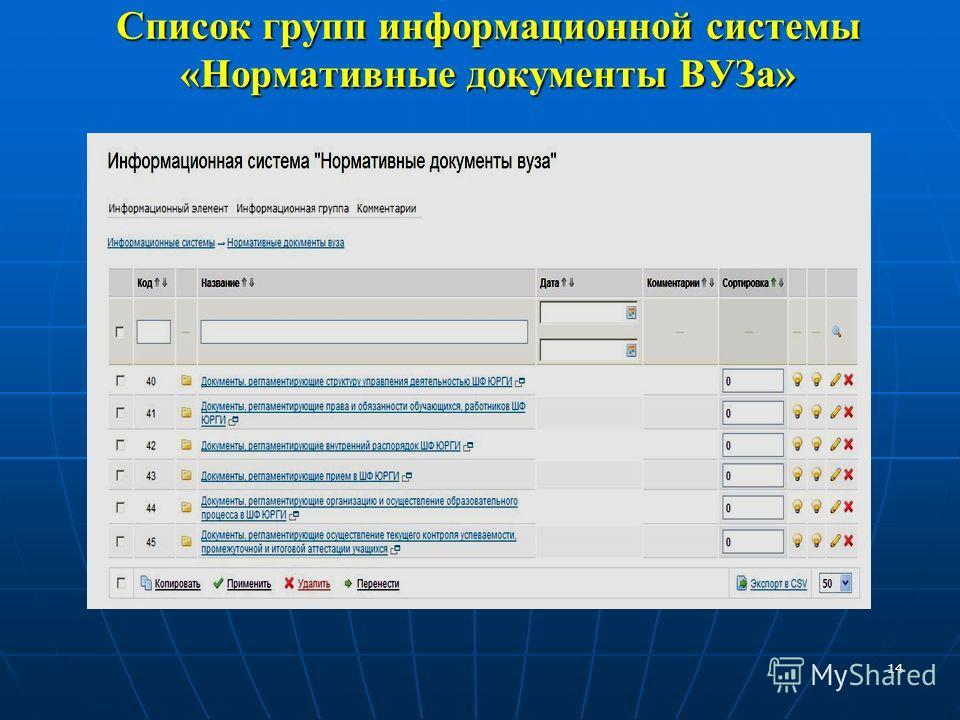 14 Список групп информационной системы «Нормативные документы ВУЗа»
