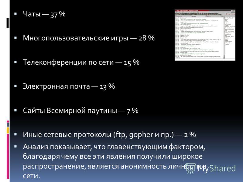Чаты 37 % Многопользовательские игры 28 % Телеконференции по сети 15 % Электронная почта 13 % Сайты Всемирной паутины 7 % Иные сетевые протоколы (ftp, gopher и пр.) 2 % Анализ показывает, что главенствующим фактором, благодаря чему все эти явления по