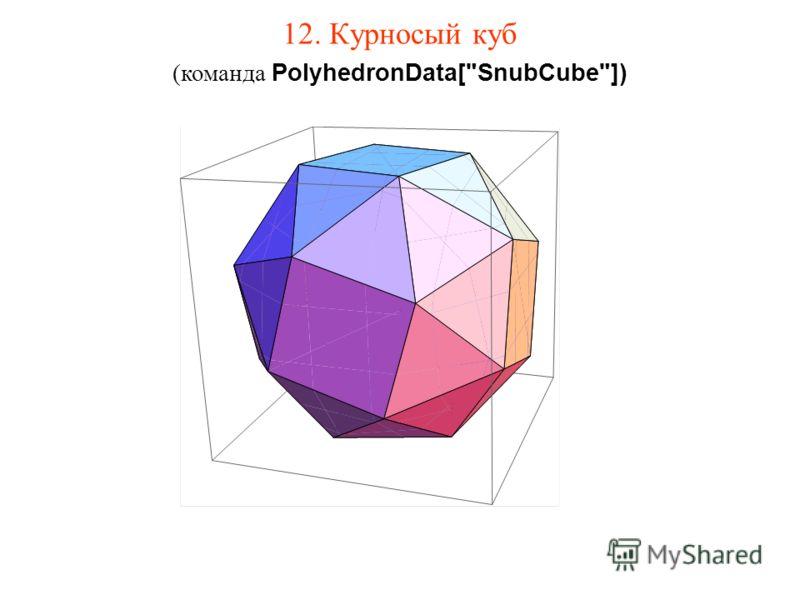 12. Курносый куб (команда PolyhedronData[SnubCube])