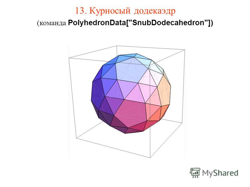 13. Курносый додекаэдр (команда PolyhedronData[SnubDodecahedron])