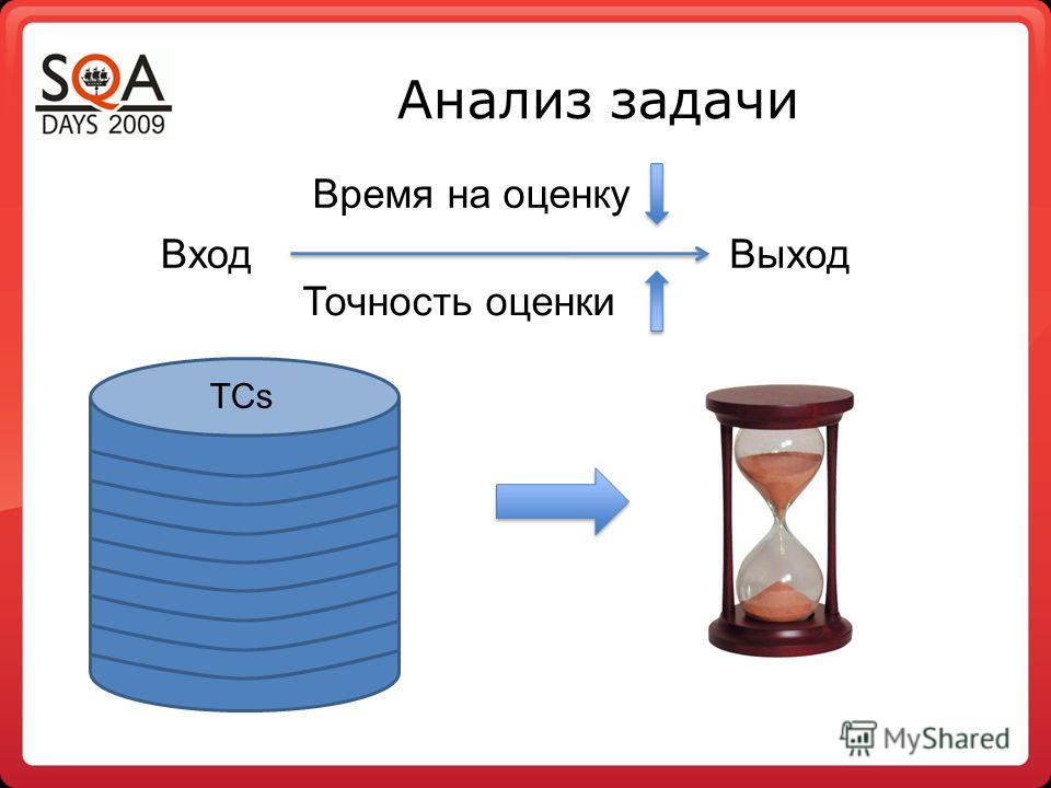 Анализ задачи TCs ВходВыход Время на оценку Точность оценки
