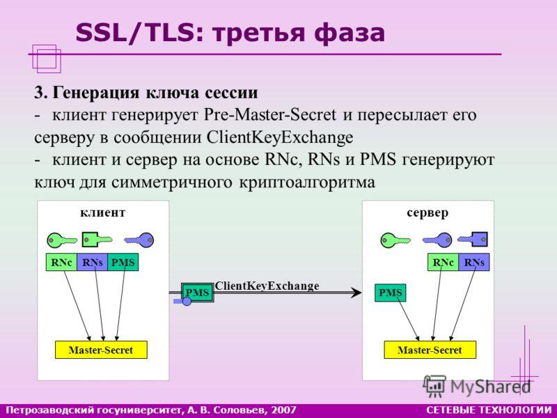 серверклиент Петрозаводский госуниверситет, А. В. Соловьев, 2007СЕТЕВЫЕ ТЕХНОЛОГИИ SSL/TLS: третья фаза 3.Генерация ключа сессии -клиент генерирует Pre-Master-Secret и пересылает его серверу в сообщении ClientKeyExchange -клиент и сервер на основе RN