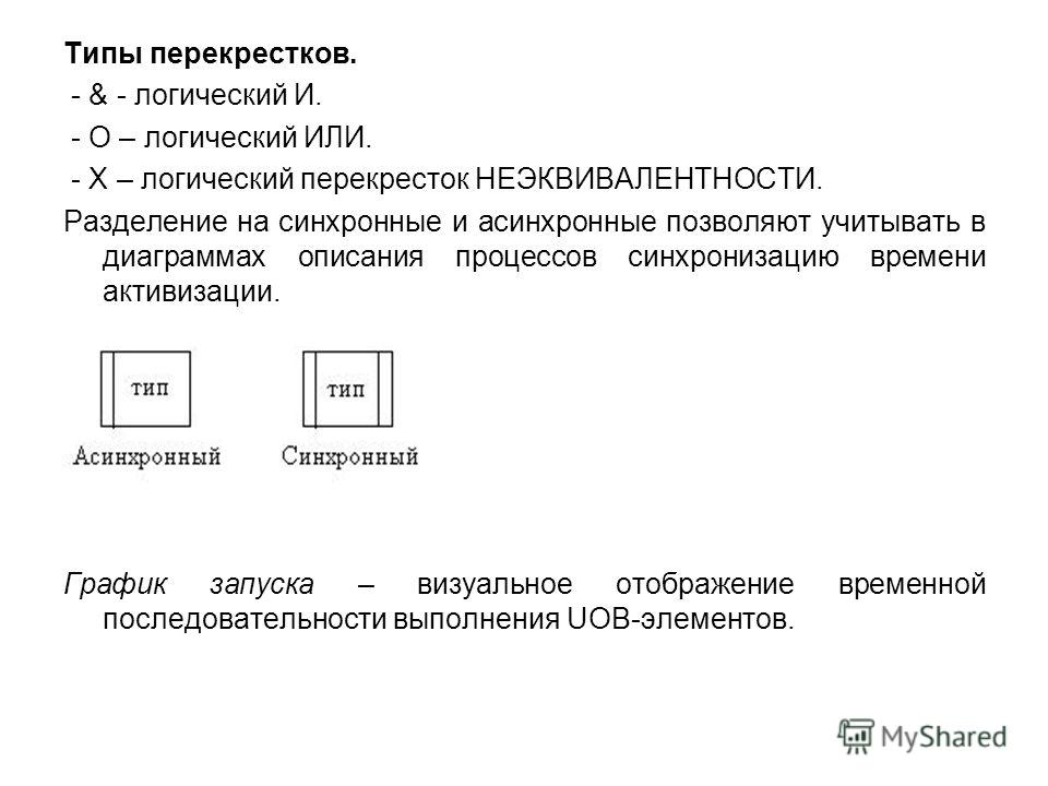 Типы перекрестков. - & - логический И. - О – логический ИЛИ. - Х – логический перекресток НЕЭКВИВАЛЕНТНОСТИ. Разделение на синхронные и асинхронные позволяют учитывать в диаграммах описания процессов синхронизацию времени активизации. График запуска