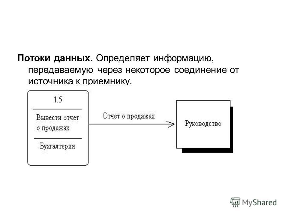 Потоки данных. Определяет информацию, передаваемую через некоторое соединение от источника к приемнику.