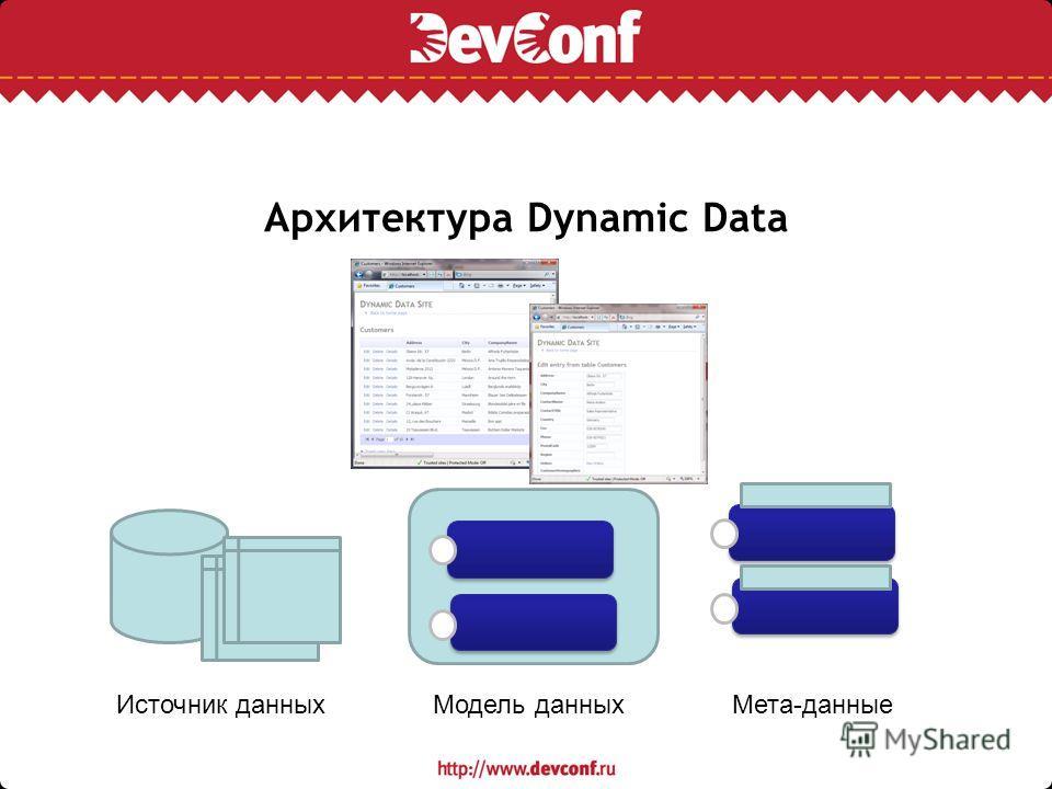 Архитектура Dynamic Data Источник данныхМодель данныхМета-данные