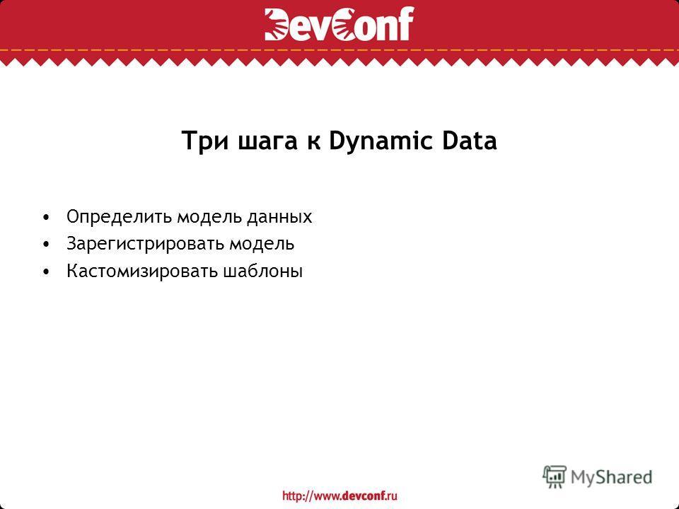 Три шага к Dynamic Data Определить модель данных Зарегистрировать модель Кастомизировать шаблоны