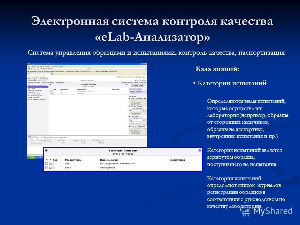 Электронная система контроля качества «eLab-Анализатор» Система управления образцами и испытаниями, контроль качества, паспортизация Категории испытаний База знаний: Определяются виды испытаний, которые осуществляет лаборатория (например, образцы от