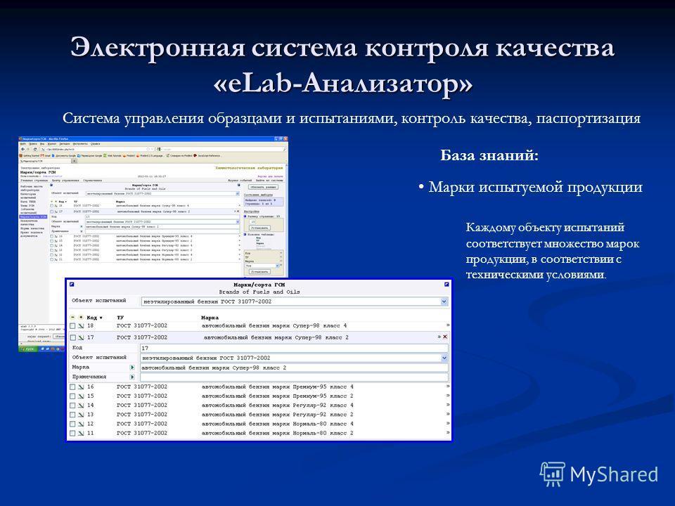 Электронная система контроля качества «eLab-Анализатор» Система управления образцами и испытаниями, контроль качества, паспортизация Марки испытуемой продукции База знаний: Каждому объекту испытаний соответствует множество марок продукции, в соответс