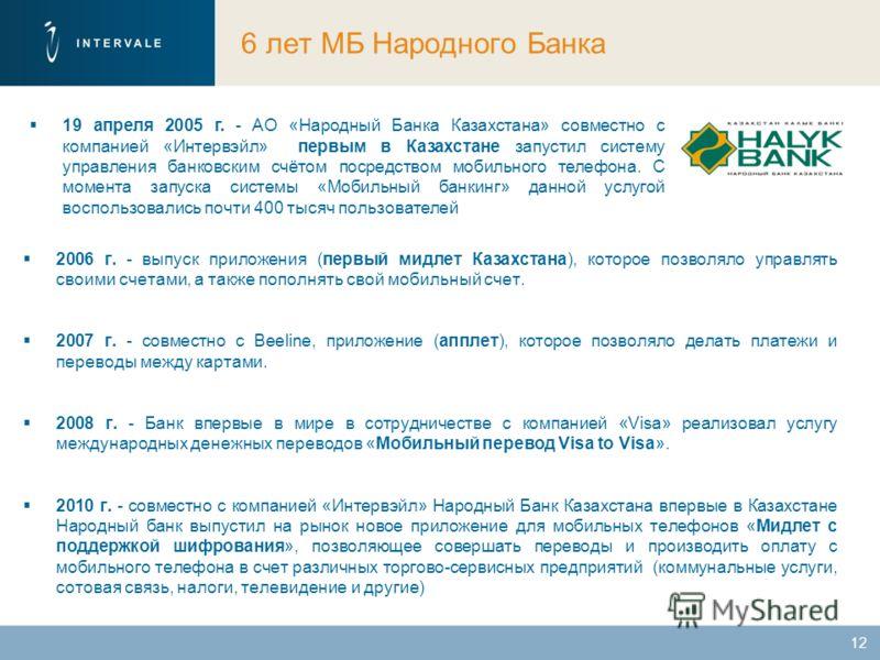 6 лет МБ Народного Банка 2006 г. - выпуск приложения (первый мидлет Казахстана), которое позволяло управлять своими счетами, а также пополнять свой мобильный счет. 2007 г. - совместно с Beeline, приложение (апплет), которое позволяло делать платежи и