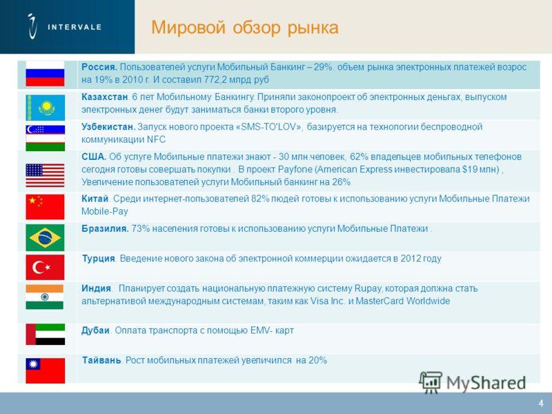 Мировой обзор рынка 4 Россия. Пользователей услуги Мобильный Банкинг – 29%. объем рынка электронных платежей возрос на 19% в 2010 г. И составил 772,2 млрд руб Казахстан. 6 лет Мобильному Банкингу. Приняли законопроект об электронных деньгах, выпуском
