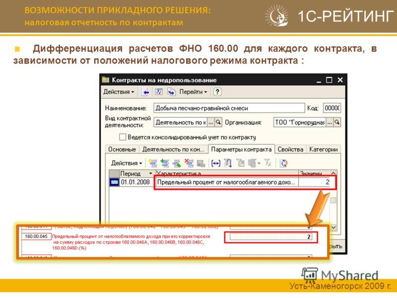 ВОЗМОЖНОСТИ ПРИКЛАДНОГО РЕШЕНИЯ: налоговая отчетность по контрактам Усть-Каменогорск 2009 г. 1С-РЕЙТИНГ Дифференциация расчетов ФНО 160.00 для каждого контракта, в зависимости от положений налогового режима контракта :