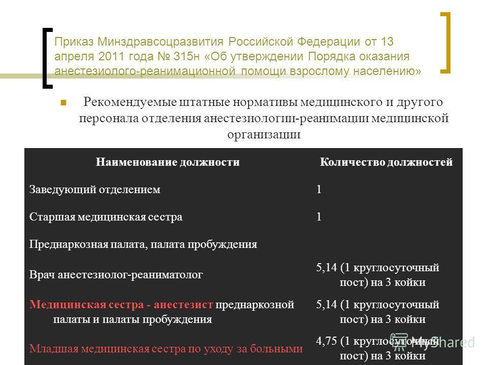 Приказ Минздравсоцразвития Российской Федерации от 13 апреля 2011 года 315н «Об утверждении Порядка оказания анестезиолого-реанимационной помощи взрослому населению» Рекомендуемые штатные нормативы медицинского и другого персонала отделения анестезио
