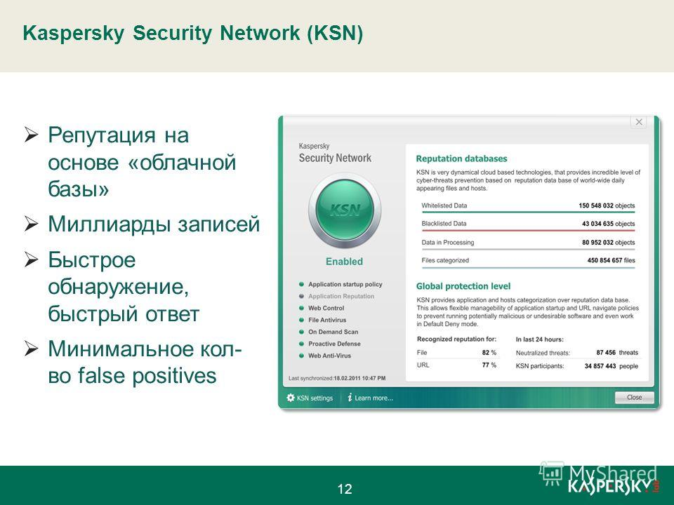 Kaspersky Security Network (KSN) Репутация на основе «облачной базы» Миллиарды записей Быстрое обнаружение, быстрый ответ Mинимальное кол- во false positives 12