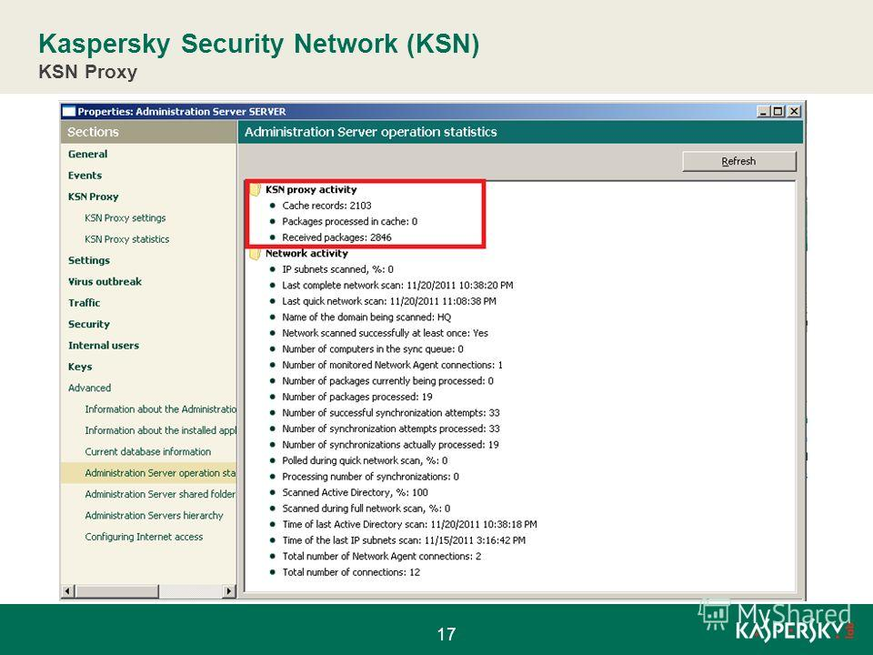 Kaspersky Security Network (KSN) KSN Proxy 17