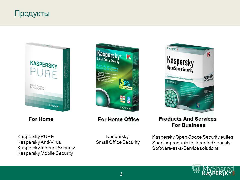 Продукты Kaspersky PURE Kaspersky Anti-Virus Kaspersky Internet Security Kaspersky Mobile Security Kaspersky Small Office Security Kaspersky Open Space Security suites Specific products for targeted security Software-as-a-Service solutions For Home F