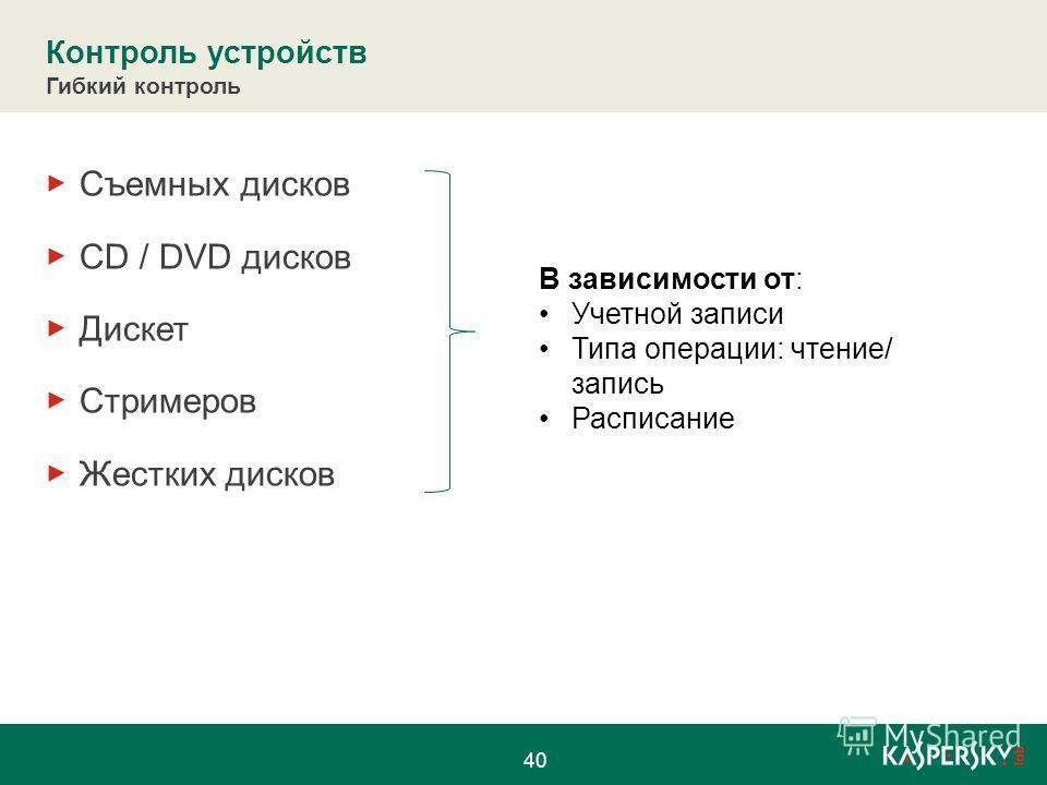 Контроль устройств Гибкий контроль Съемных дисков CD / DVD дисков Дискет Стримеров Жестких дисков В зависимости от: Учетной записи Типа операции: чтение/ запись Расписание 40